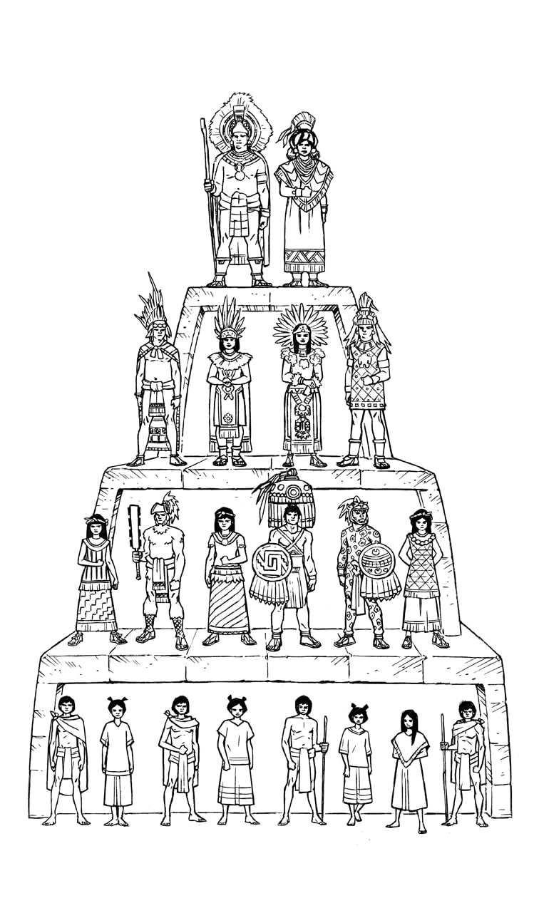 aztec pyramids coloring pages periodic tables